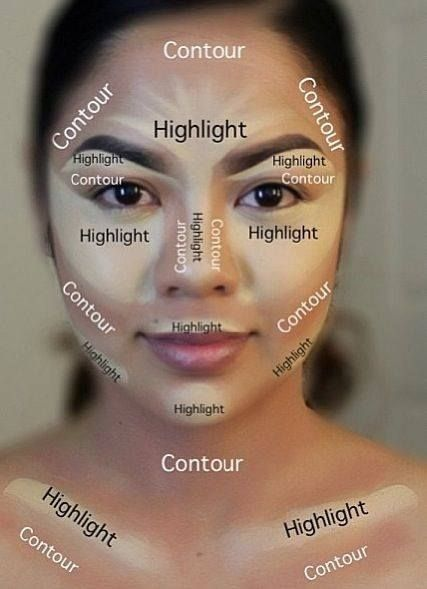Contouring Your Makeup On Your Wedding Day